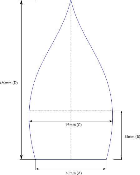 Measurements of panel from old cap